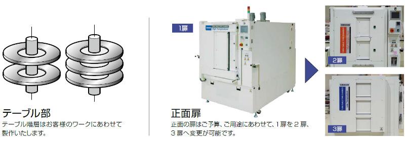 ターンテーブル型恒温槽EST-S-カスタム