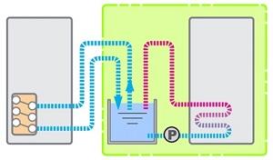 水槽なし(開放回路用)