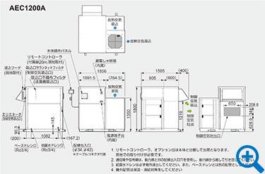 AEC1200A外形図