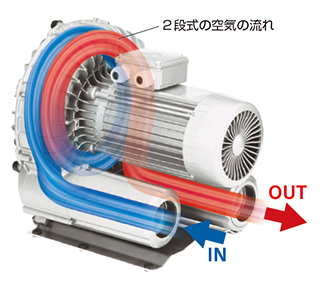 2段式の空気の流れ