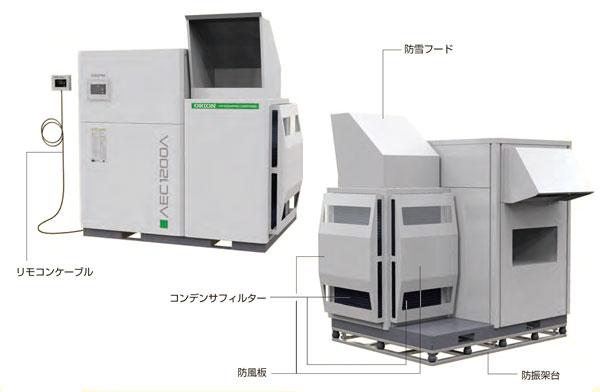 外調機AECシリーズオプション品